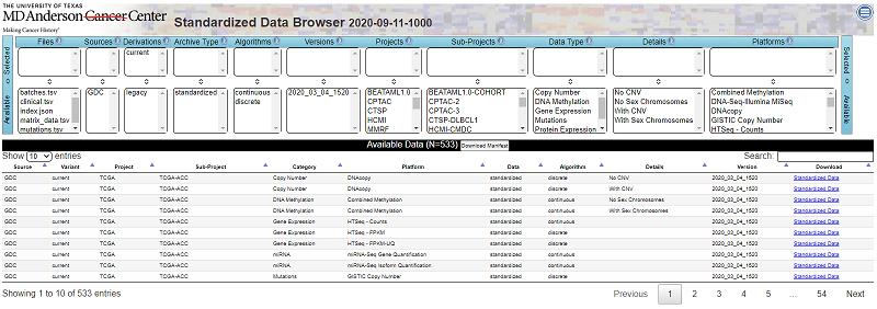 Screenshot of Standardized Data Browser